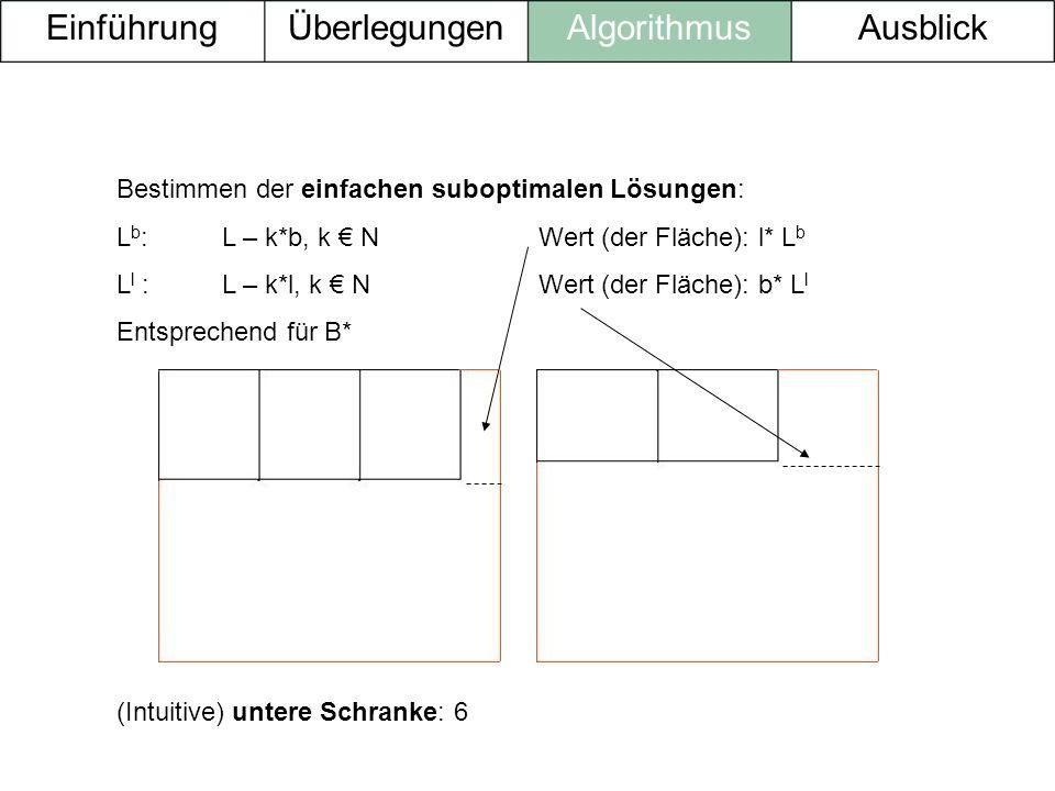 Bestimmen der einfachen suboptimalen Lösungen: L b :L – k*b, k NWert (der Fläche): l* L b L l :L – k*l, k NWert (der Fläche): b* L l Entsprechend für