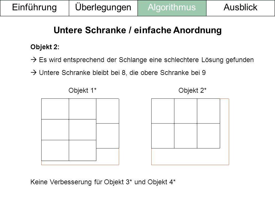 Objekt 2: Es wird entsprechend der Schlange eine schlechtere Lösung gefunden Untere Schranke bleibt bei 8, die obere Schranke bei 9 Objekt 1*Objekt 2*