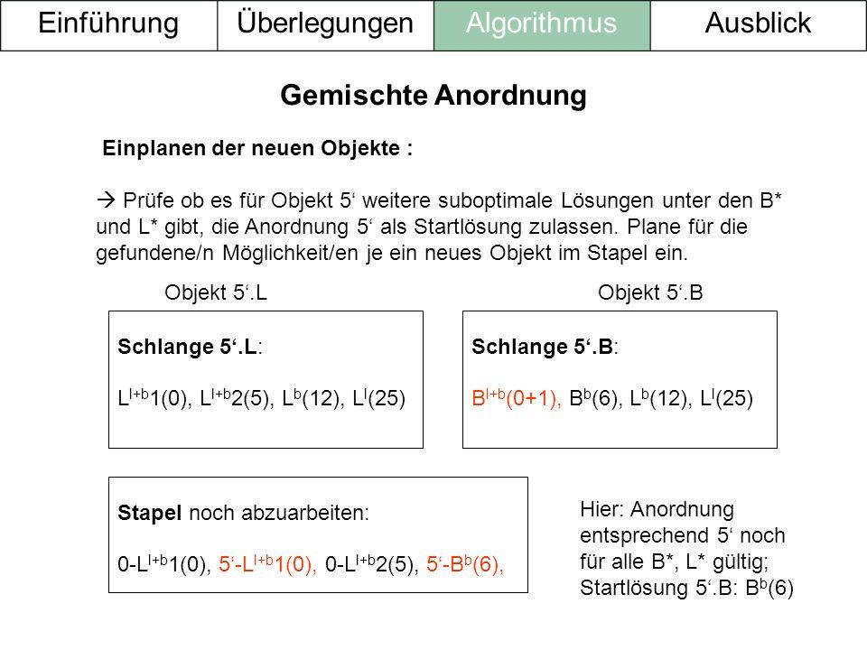 Einplanen der neuen Objekte : Prüfe ob es für Objekt 5 weitere suboptimale Lösungen unter den B* und L* gibt, die Anordnung 5 als Startlösung zulassen