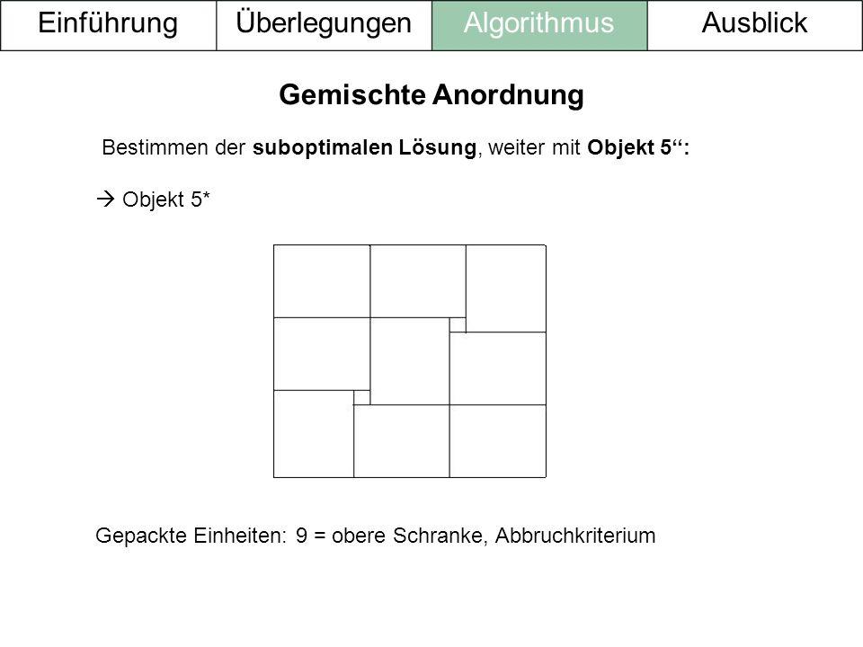 Bestimmen der suboptimalen Lösung, weiter mit Objekt 5: Objekt 5* Gepackte Einheiten: 9 = obere Schranke, Abbruchkriterium Gemischte Anordnung Einführ