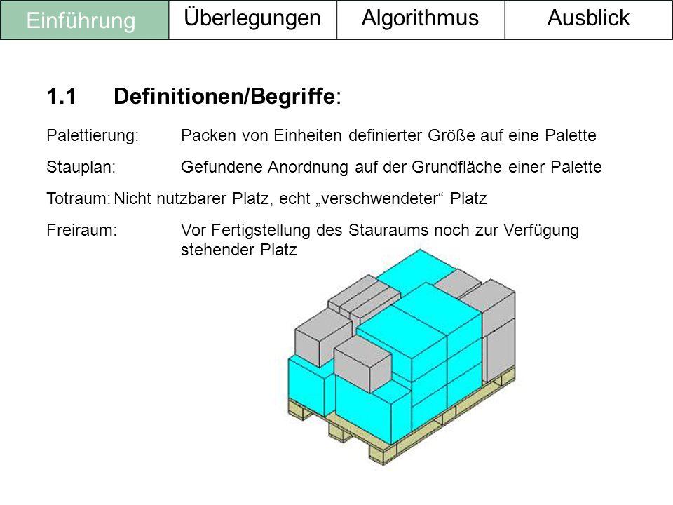 1.1Definitionen/Begriffe: Palettierung:Packen von Einheiten definierter Größe auf eine Palette Stauplan:Gefundene Anordnung auf der Grundfläche einer
