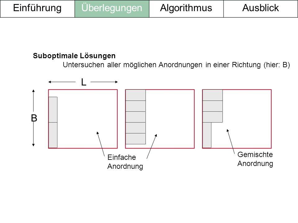 Suboptimale Lösungen Untersuchen aller möglichen Anordnungen in einer Richtung (hier: B) B L Gemischte Anordnung Einfache Anordnung EinführungÜberlegu