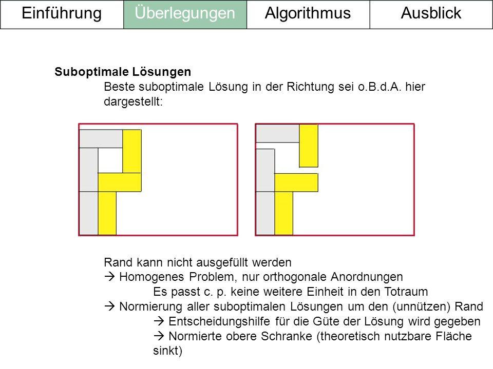 Optimalitätsbedingung Palette wird vollständig mit Einheiten bepackt (kein Totraum) Totraum ist kleiner als der Flächeninhalt einer (weiteren) Einheit Obere Schranke Eine erste obere Schranke ergibt sich aus der Optimalitätsbedingung (L*B)/(l*b) abgerundet ergibt die obere Schranke.