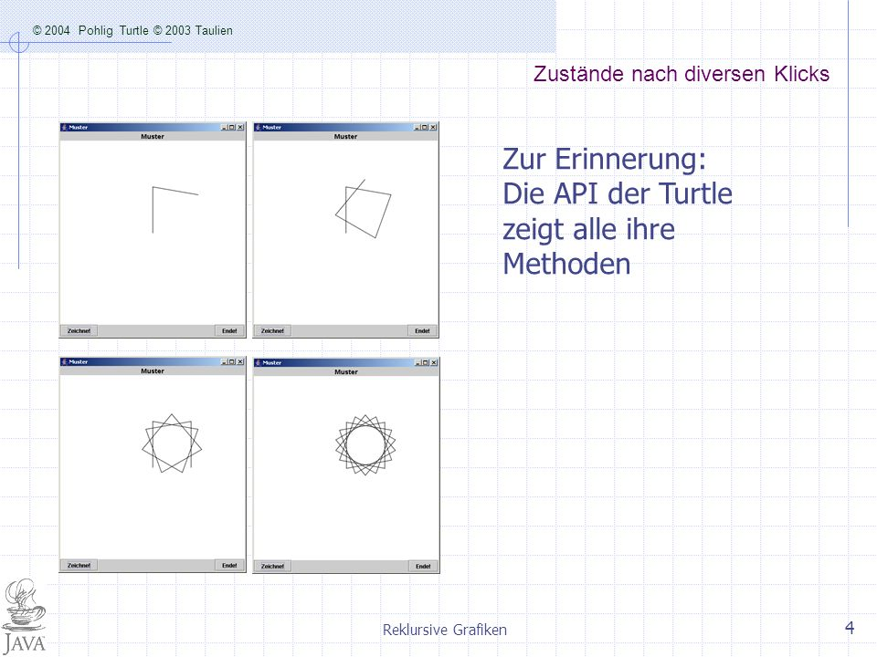 © 2004 Pohlig Turtle © 2003 Taulien Reklursive Grafiken 4 Zustände nach diversen Klicks Zur Erinnerung: Die API der Turtle zeigt alle ihre Methoden