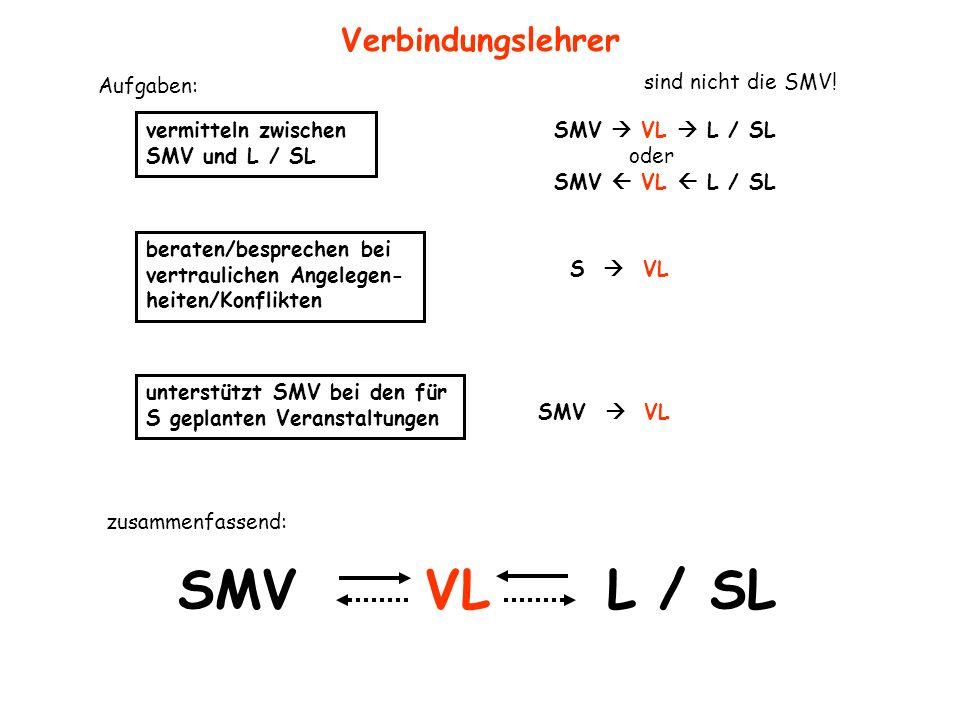 Verbindungslehrer sind nicht die SMV! vermitteln zwischen SMV und L / SL SMV VL L / SL oder SMV VL L / SL Aufgaben: beraten/besprechen bei vertraulich