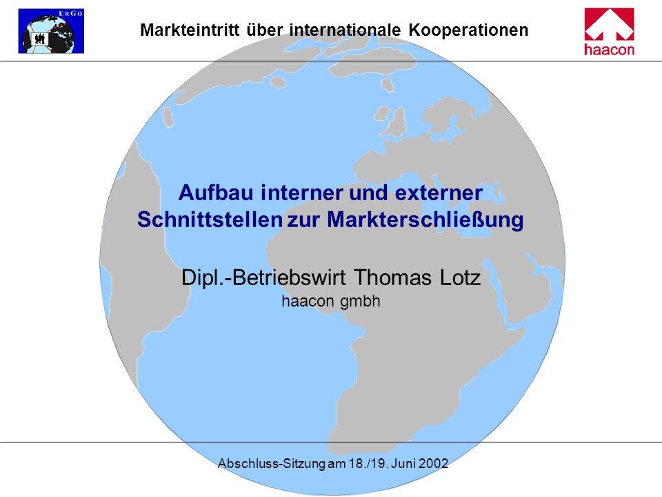 Abschluss-Sitzung am 18./19. Juni 2002 Aufbau interner und externer Schnittstellen zur Markterschließung Dipl.-Betriebswirt Thomas Lotz haacon gmbh Ma