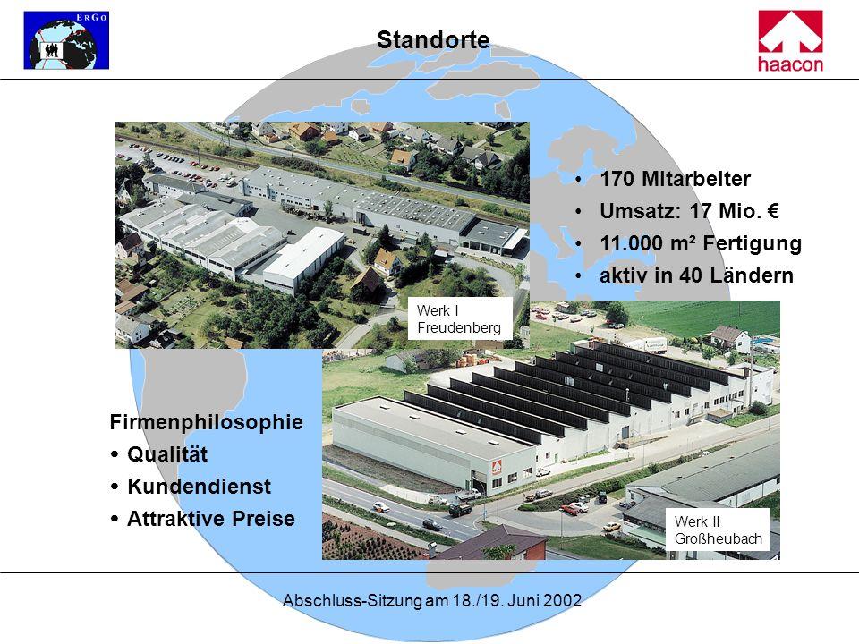 Abschluss-Sitzung am 18./19. Juni 2002 170 Mitarbeiter Umsatz: 17 Mio. 11.000 m² Fertigung aktiv in 40 Ländern Firmenphilosophie Qualität Kundendienst