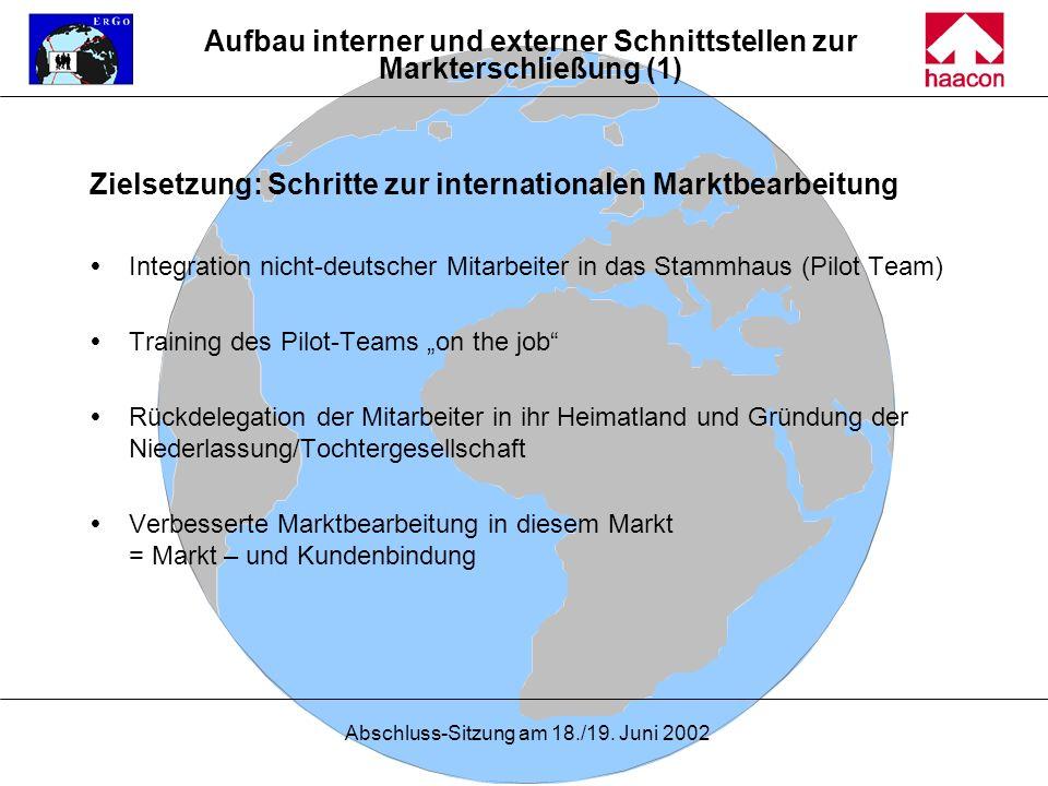 Abschluss-Sitzung am 18./19. Juni 2002 Zielsetzung: Schritte zur internationalen Marktbearbeitung Integration nicht-deutscher Mitarbeiter in das Stamm