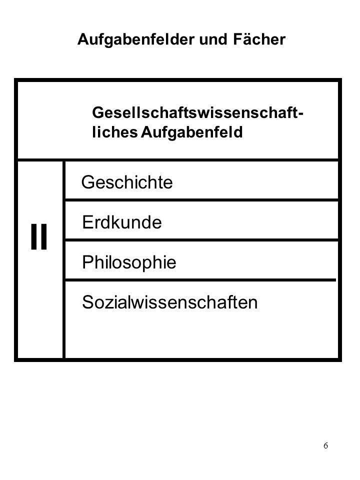 6 Aufgabenfelder und Fächer II Gesellschaftswissenschaft- liches Aufgabenfeld Geschichte Erdkunde Philosophie Sozialwissenschaften