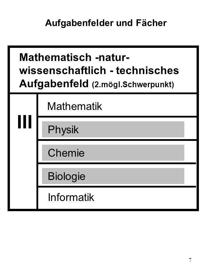 7 Aufgabenfelder und Fächer III Mathematisch -natur- wissenschaftlich - technisches Aufgabenfeld (2.mögl.Schwerpunkt) Mathematik Physik Chemie Biologie Informatik
