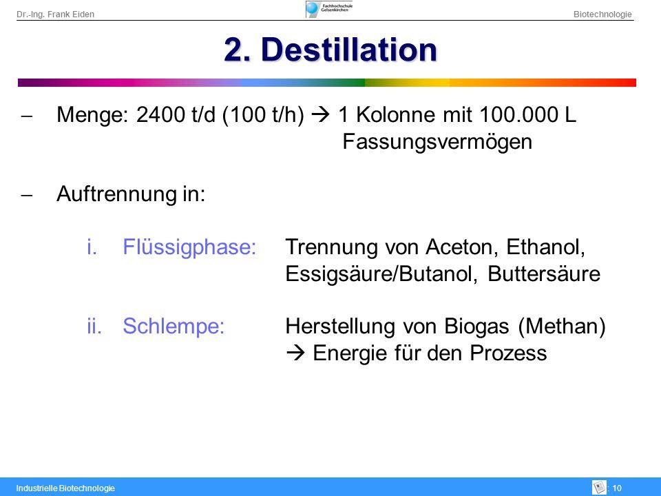 Dr.-Ing. Frank Eiden Biotechnologie Industrielle Biotechnologie: 10 2. Destillation Menge: 2400 t/d (100 t/h) 1 Kolonne mit 100.000 L Fassungsvermögen