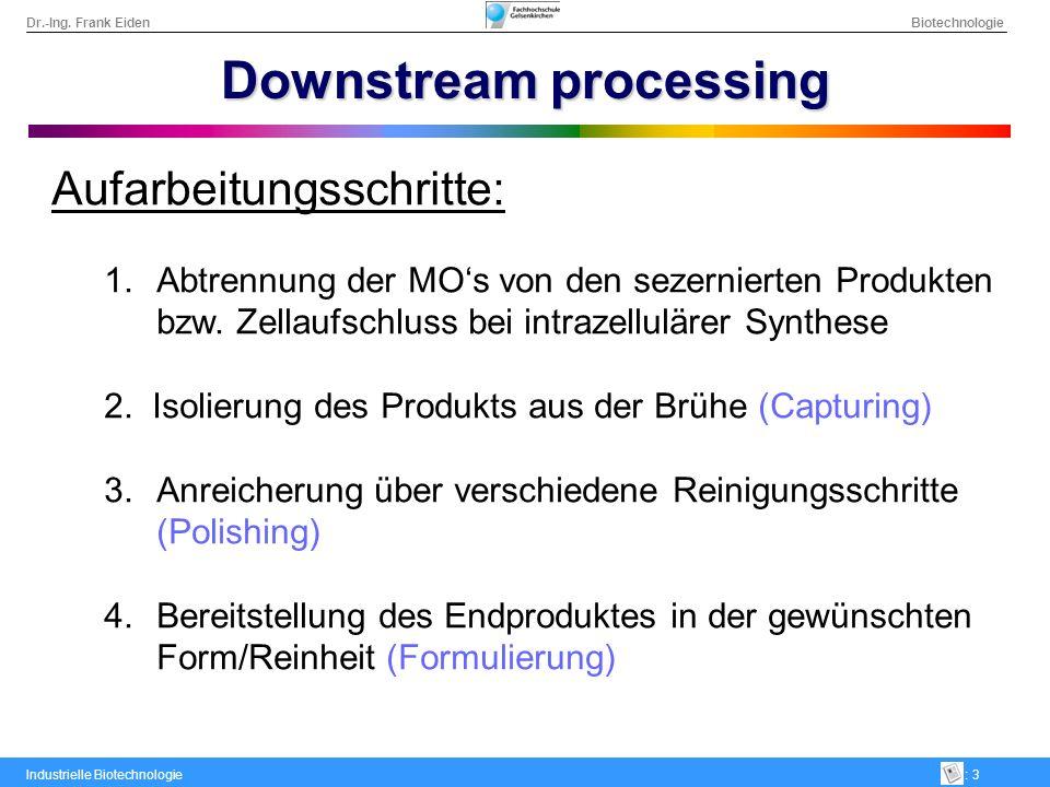 Dr.-Ing.Frank Eiden Biotechnologie Industrielle Biotechnologie: 4 Ablauf 1.