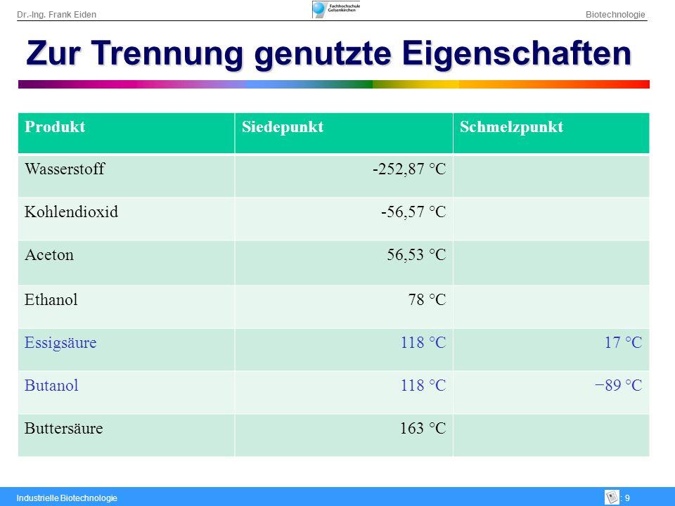 Dr.-Ing. Frank Eiden Biotechnologie Industrielle Biotechnologie: 9 Zur Trennung genutzte Eigenschaften ProduktSiedepunktSchmelzpunkt Wasserstoff-252,8