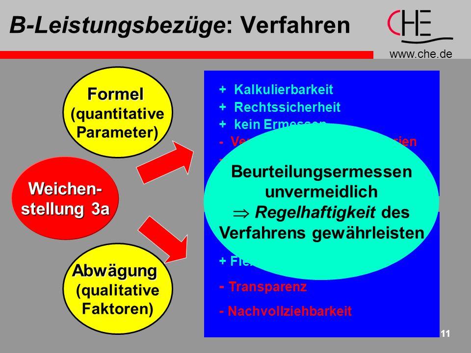 www.che.de 12 B-Leistungsbezüge: Bemessung + Gerechtigkeit + Flexibilität + Anreizwirkung - Aufwand - Intransparenz (Beliebigkeit) - Kalkulierbarkeit/Planung + Transparenz i.V.m.