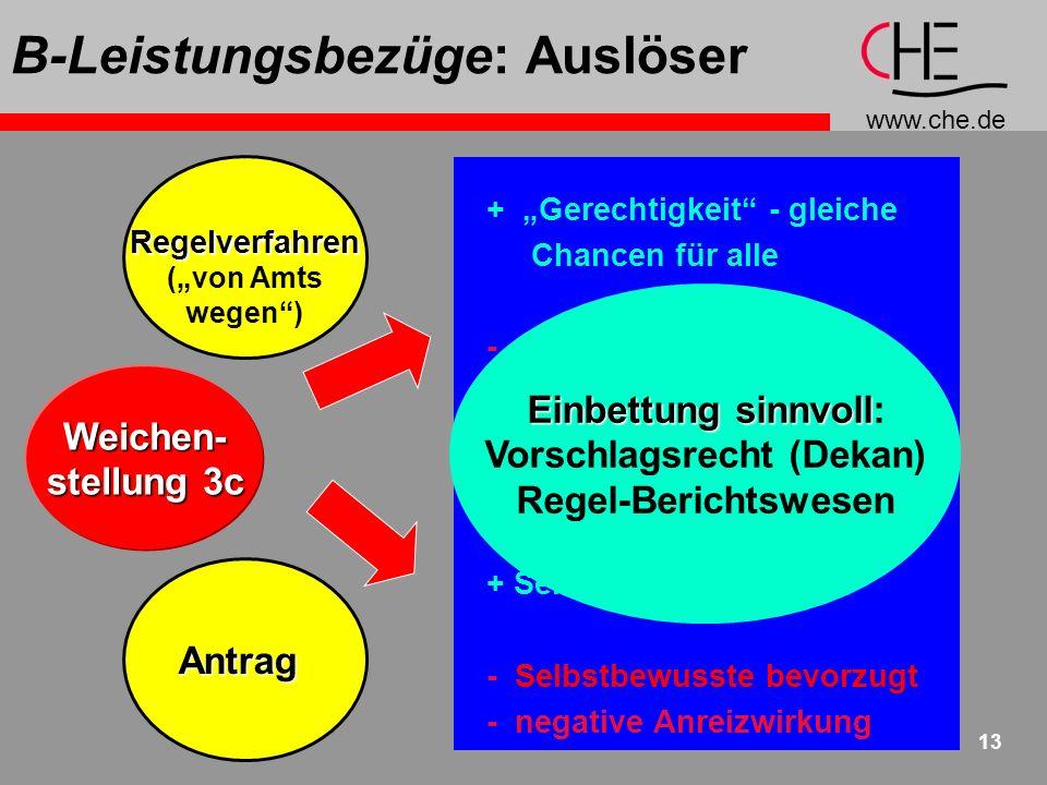 www.che.de 14 B-Leistungsbezüge: BeurteilungVorab zu entscheiden istArena Was soll als besondere Leistung zählen.
