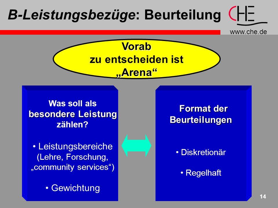 www.che.de 15 B-Leistungsbezüge: Kriterien Kriterien!Kriterien.
