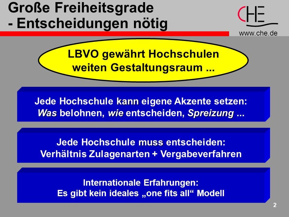 www.che.de 3 Drei Arten Leistungsbezüge Funktions- Leistungs- bezüge Berufungs- Bleibe- L.-bezüge Besondere Leistungs- bezüge Vergabe-rahmen =