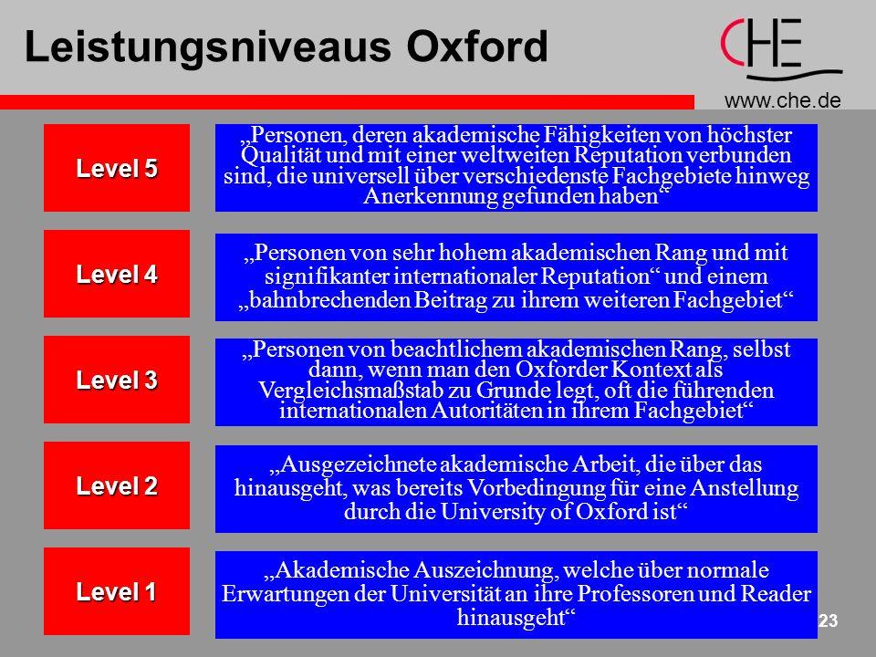 www.che.de 24 Verfahrensmodell Oxford Zuständigkeit Leistungsbezüge: Akademisches Komitee (Präsident + vier Heads of College) Rhythmus: alle zwei Jahre Verfahren: Antragsbasiert (Lebenslauf + Referenzen), kompetitiv, Ermessensabwägung Kriterien: Beschreibung von 5 Qualitätsniveaus, klarer Forschungsfokus