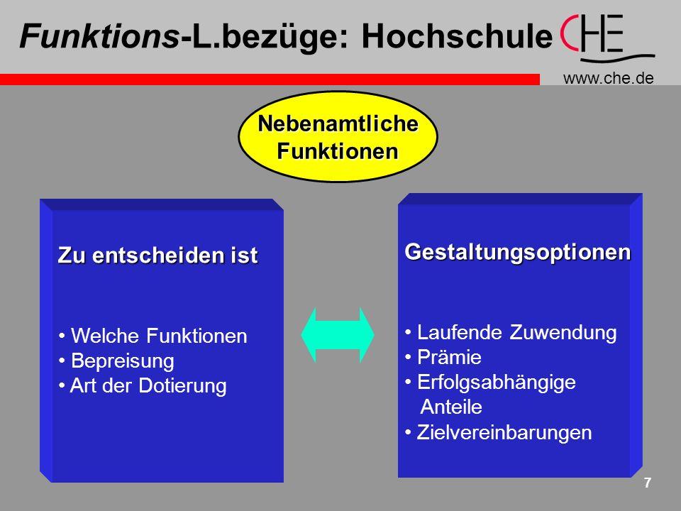 www.che.de 8 Leistungsbezüge: Zuständigkeit Gegeben: Letztentscheidung bei Präsidium Rolle der Dekane Vorschlag .