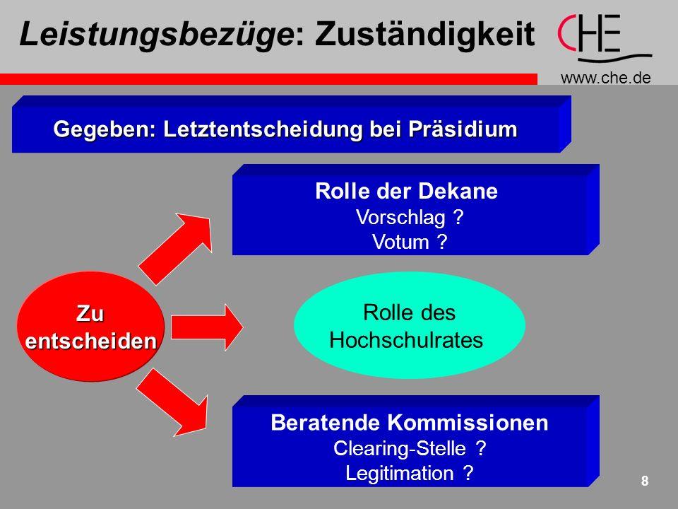 www.che.de 9 B-Leistungsbezüge: Instrumente Anything goes !.