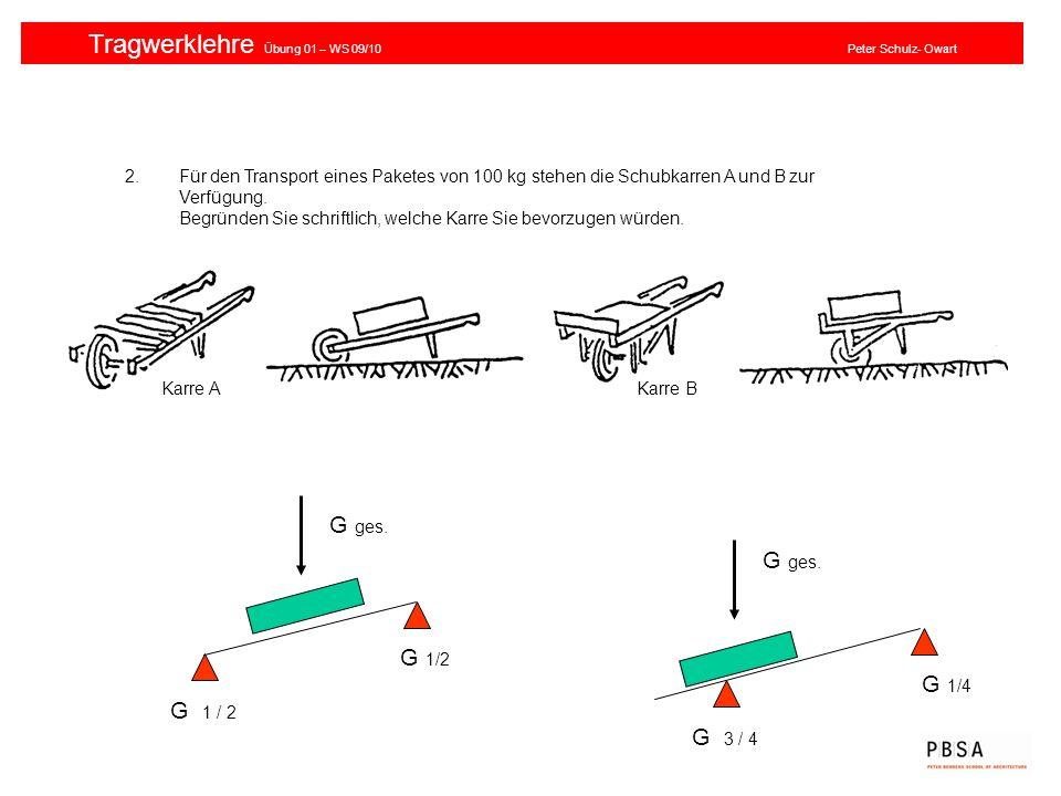 2.Für den Transport eines Paketes von 100 kg stehen die Schubkarren A und B zur Verfügung.