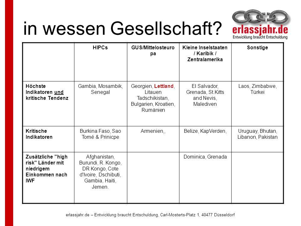 erlassjahr.de – Entwicklung braucht Entschuldung, Carl-Mosterts-Platz 1, 40477 Düsseldorf in wessen Gesellschaft.