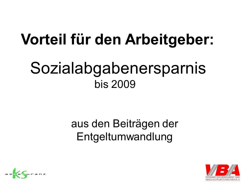 Vorteil für den Arbeitgeber: Sozialabgabenersparnis bis 2009 aus den Beiträgen der Entgeltumwandlung