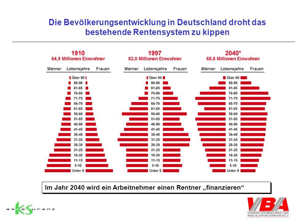 Die Bevölkerungsentwicklung in Deutschland droht das bestehende Rentensystem zu kippen Im Jahr 2040 wird ein Arbeitnehmer einen Rentner finanzieren