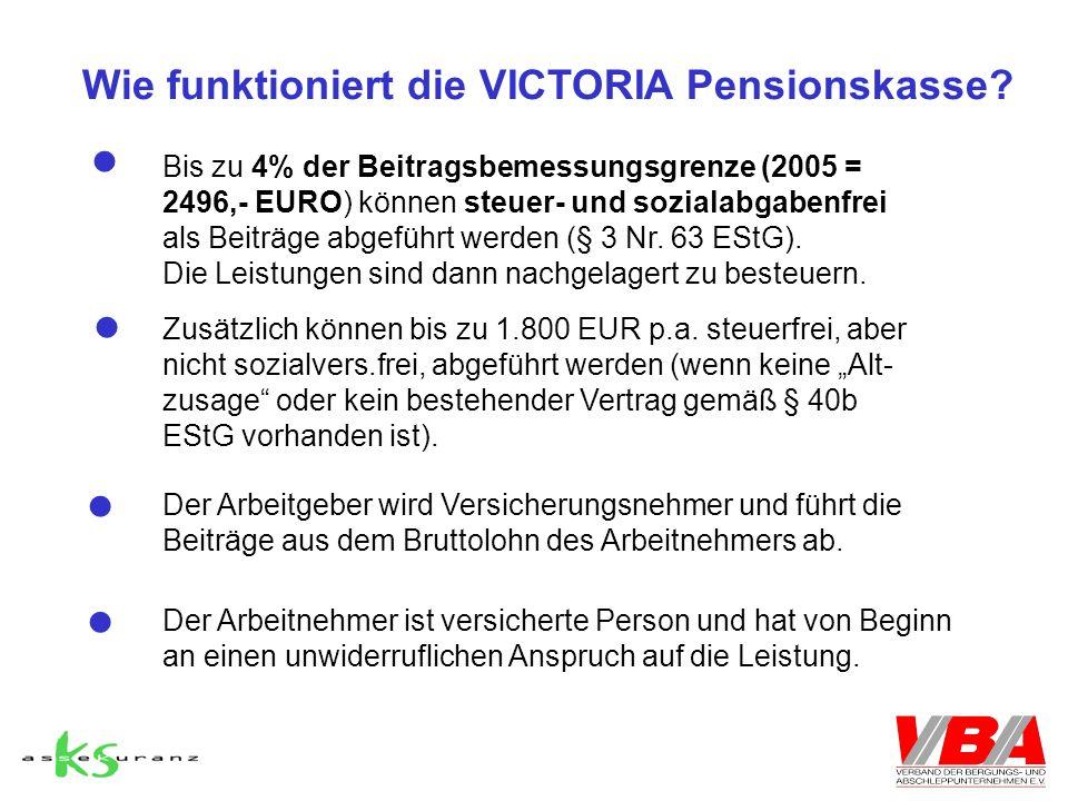 Wie funktioniert die VICTORIA Pensionskasse? Bis zu 4% der Beitragsbemessungsgrenze (2005 = 2496,- EURO) können steuer- und sozialabgabenfrei als Beit