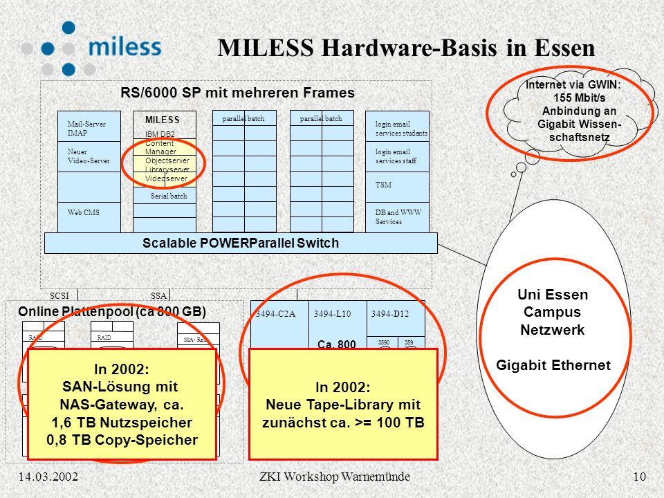914.03.2002ZKI Workshop Warnemünde Content Manager: Server-Komponenten mit DB2, TSM-Anbindung...