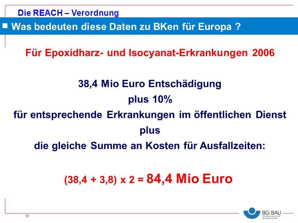 Die REACH – Verordnung 18 Für Epoxidharz- und Isocyanat-Erkrankungen 2006 38,4 Mio Euro Entschädigung plus 10% für entsprechende Erkrankungen im öffen