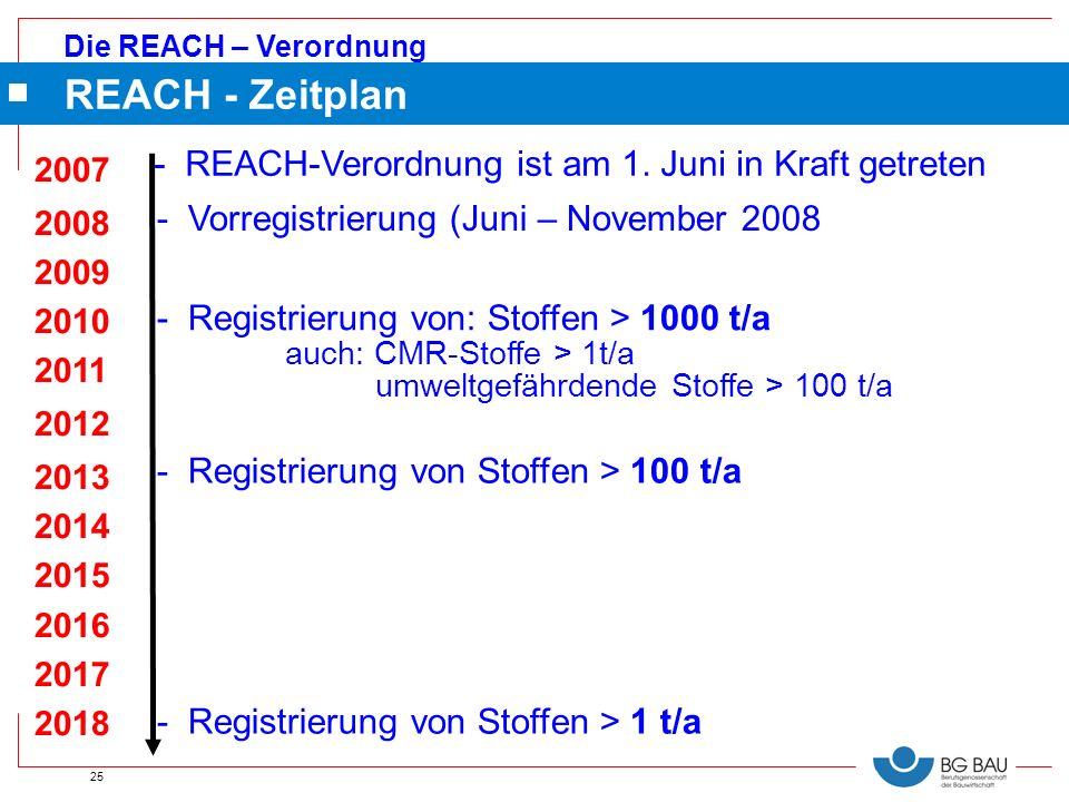 Die REACH – Verordnung 25 2007 2008 2009 2010 2011 2012 2013 2014 2015 2016 2017 2018 - REACH-Verordnung ist am 1. Juni in Kraft getreten - Vorregistr