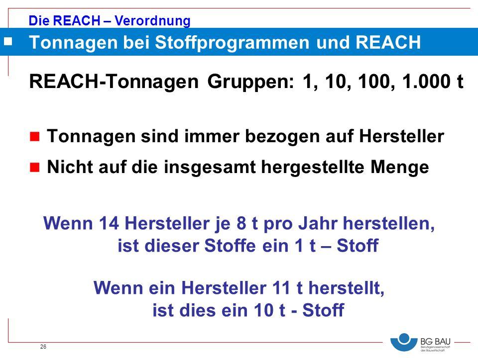 Die REACH – Verordnung 26 Tonnagen bei Stoffprogrammen und REACH REACH-Tonnagen Gruppen: 1, 10, 100, 1.000 t n Tonnagen sind immer bezogen auf Herstel