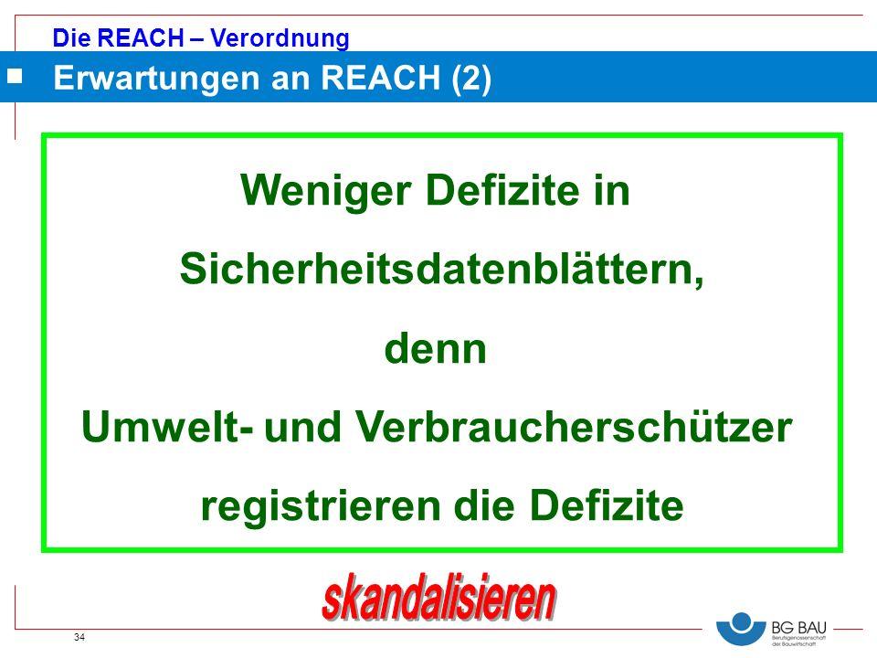 Die REACH – Verordnung 34 Erwartungen an REACH (2) Weniger Defizite in Sicherheitsdatenblättern, denn Umwelt- und Verbraucherschützer registrieren die