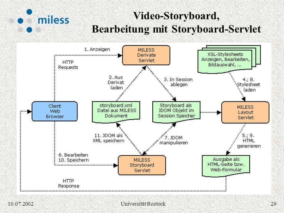 2810.07.2002Universität Rostock Video-Storyboard, XML-Darstellung