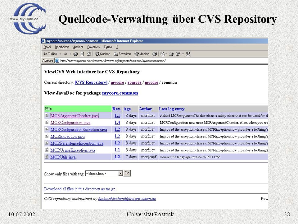 3710.07.2002Universität Rostock Einzelne Mitglieder übernehmen Weiterentwicklung bestimmter Funktionsbereiche: Analyse, Design, Implementierung usw. G