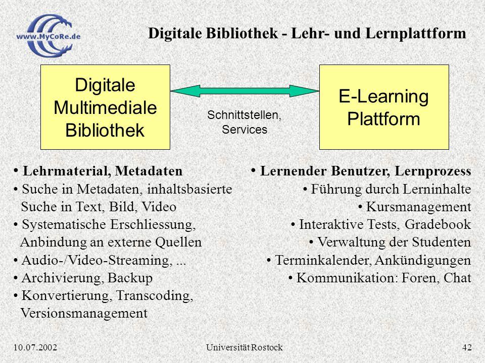 4110.07.2002Universität Rostock MyCoRe: Eine wachsende Gemeinschaft Quelle: IBM Deutschland