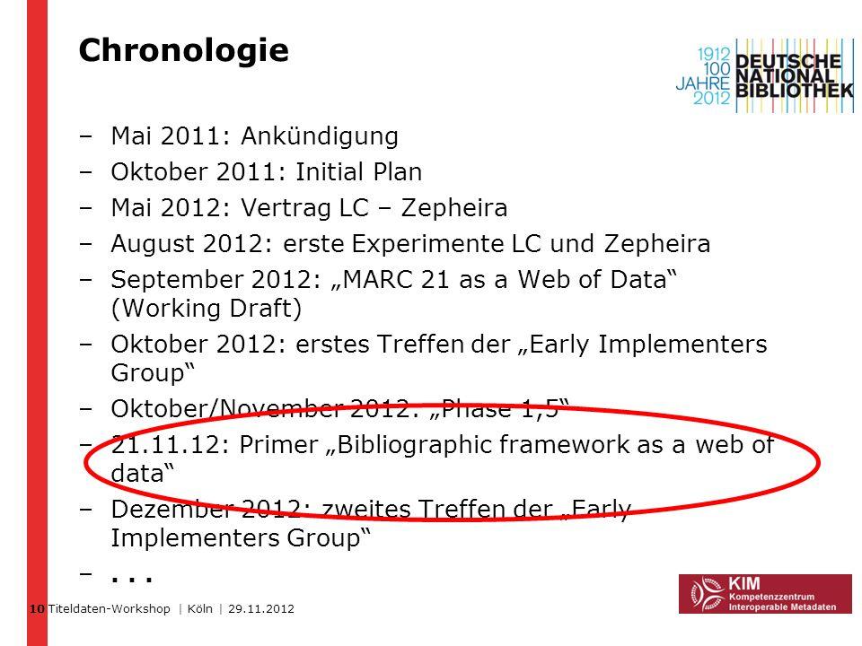 Titeldaten-Workshop | Köln | 29.11.2012 Chronologie –Mai 2011: Ankündigung –Oktober 2011: Initial Plan –Mai 2012: Vertrag LC – Zepheira –August 2012: