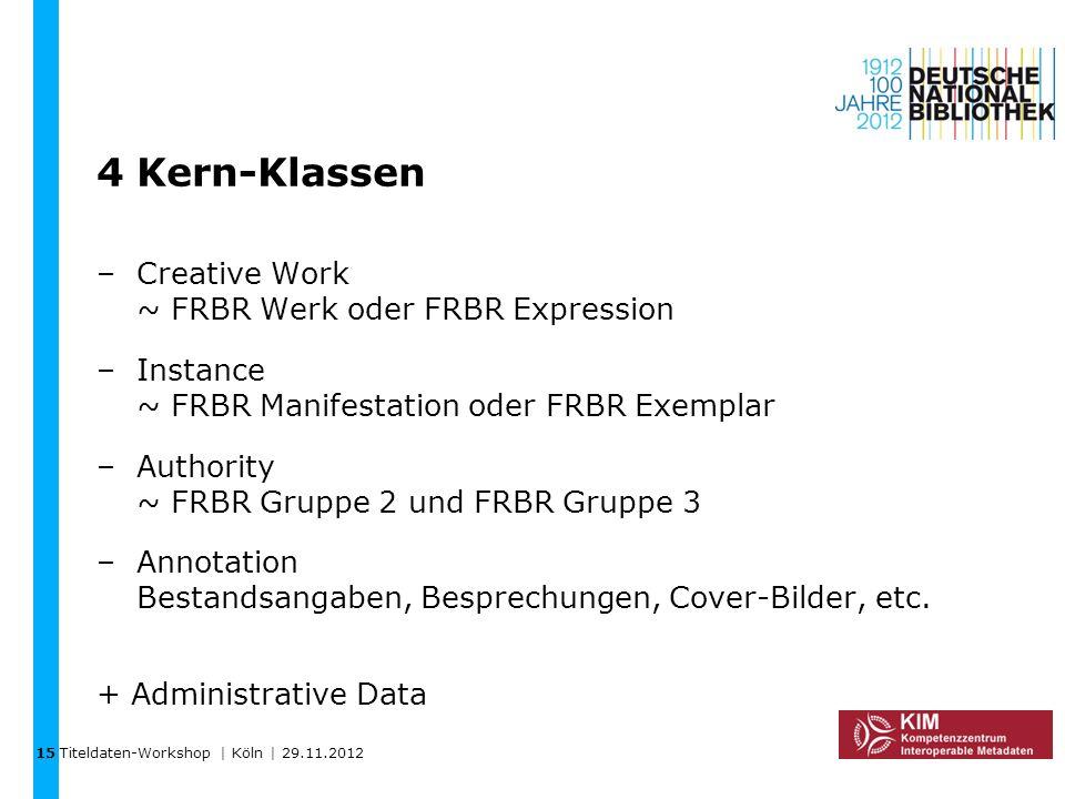 Titeldaten-Workshop | Köln | 29.11.2012 4 Kern-Klassen –Creative Work ~ FRBR Werk oder FRBR Expression –Instance ~ FRBR Manifestation oder FRBR Exempl