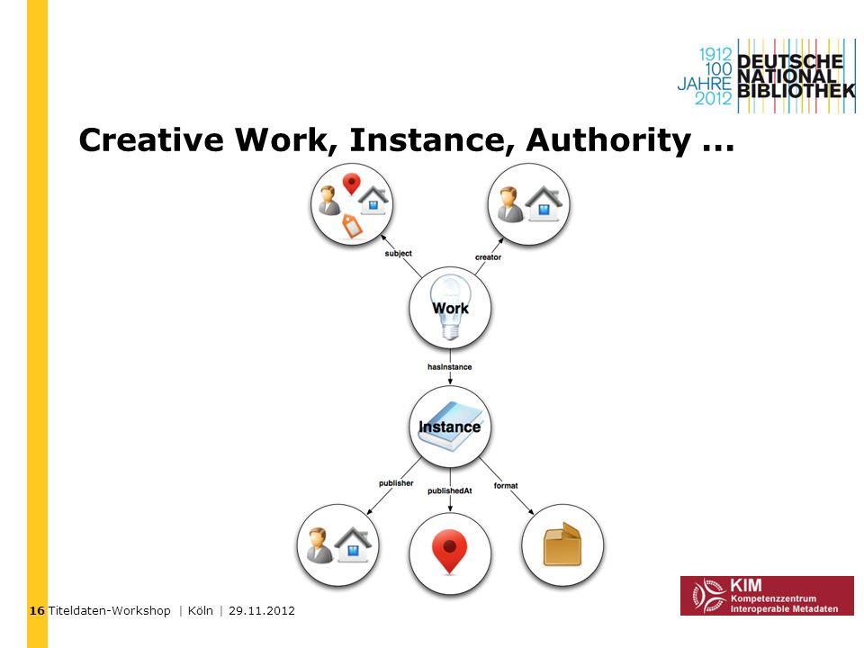 Titeldaten-Workshop | Köln | 29.11.2012 Creative Work, Instance, Authority... 16