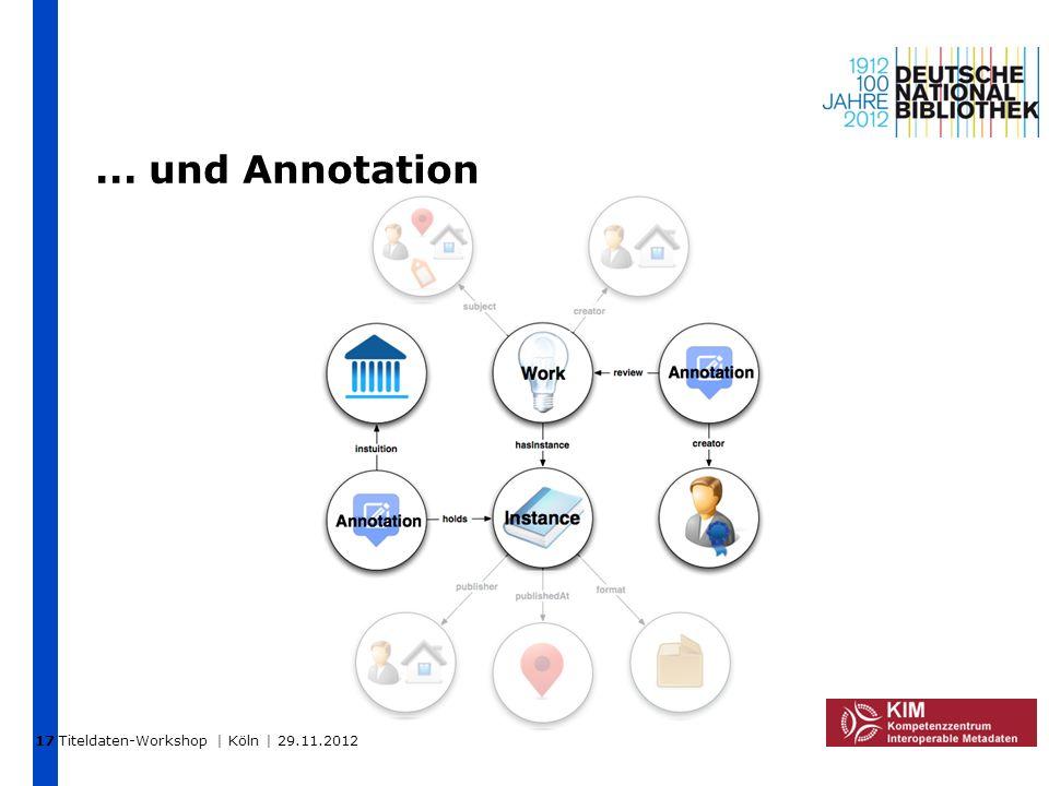 Titeldaten-Workshop | Köln | 29.11.2012... und Annotation 17