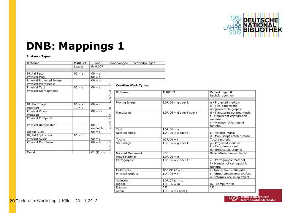 Titeldaten-Workshop | Köln | 29.11.2012 DNB: Mappings 1 20