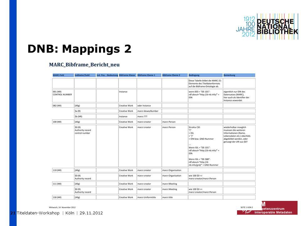 Titeldaten-Workshop | Köln | 29.11.2012 DNB: Mappings 2 21