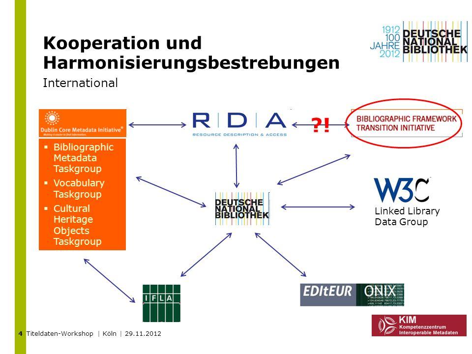Titeldaten-Workshop | Köln | 29.11.2012 Kooperation und Harmonisierungsbestrebungen International 4 Bibliographic Metadata Taskgroup Vocabulary Taskgr
