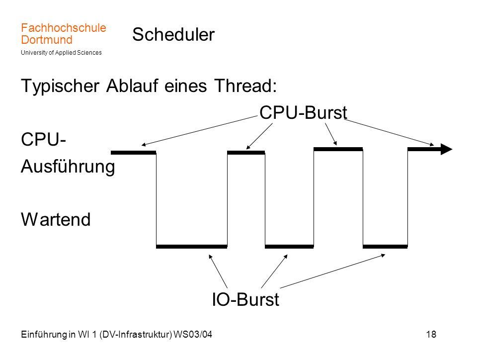 Fachhochschule Dortmund University of Applied Sciences Einführung in WI 1 (DV-Infrastruktur) WS03/0418 Scheduler Typischer Ablauf eines Thread: CPU-Bu