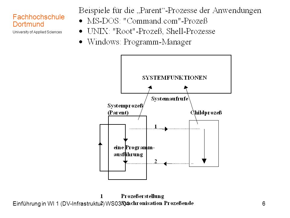 Fachhochschule Dortmund University of Applied Sciences Einführung in WI 1 (DV-Infrastruktur) WS03/047 Prozesserstellung in Windows //Demoprogramm für den Systemaufruf: Starte Prozess #include int main (void) { STARTUPINFO si; PROCESS_INFORMATION pi; //Die STARTUPINFORMATION wird auf 0 gesetzt.