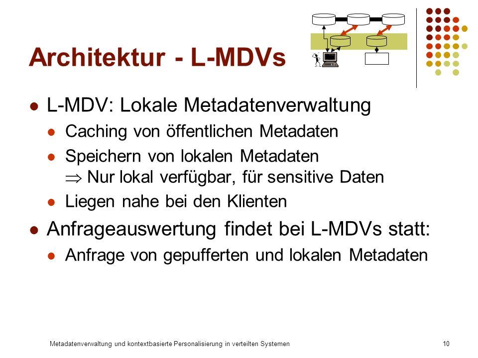 Metadatenverwaltung und kontextbasierte Personalisierung in verteilten Systemen10 Architektur - L-MDVs L-MDV: Lokale Metadatenverwaltung Caching von ö