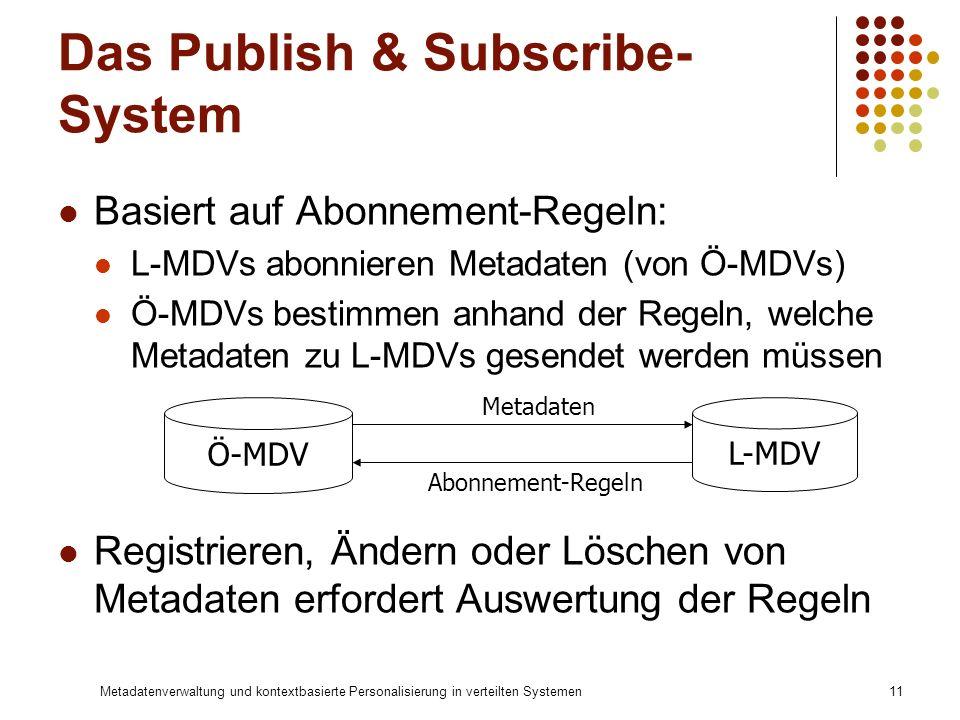 Metadatenverwaltung und kontextbasierte Personalisierung in verteilten Systemen11 Das Publish & Subscribe- System Basiert auf Abonnement-Regeln: L-MDV
