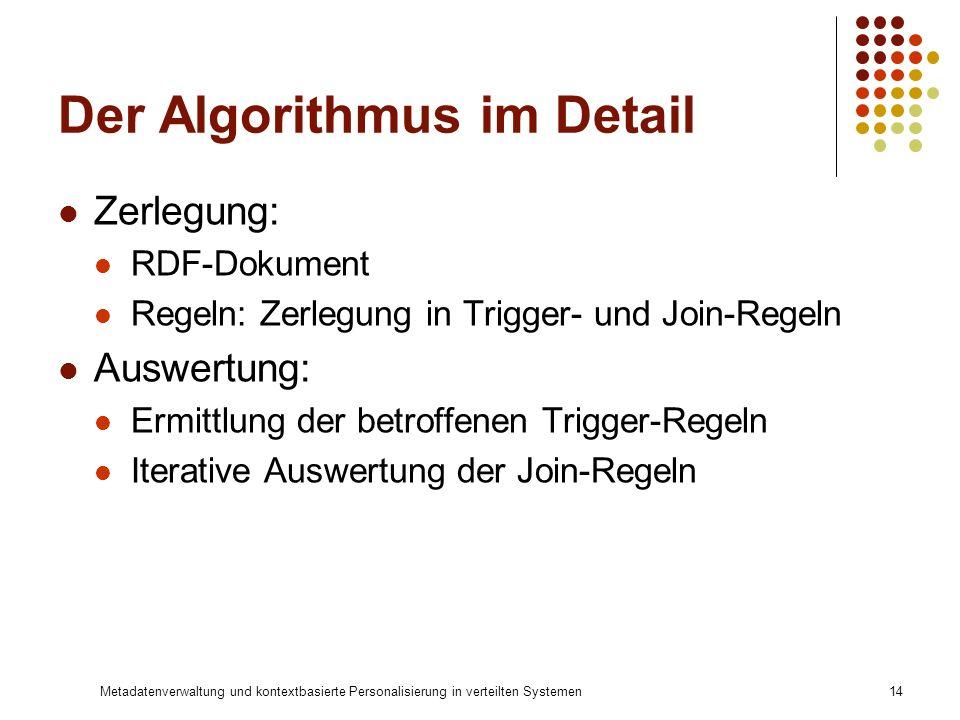 Metadatenverwaltung und kontextbasierte Personalisierung in verteilten Systemen14 Der Algorithmus im Detail Zerlegung: RDF-Dokument Regeln: Zerlegung