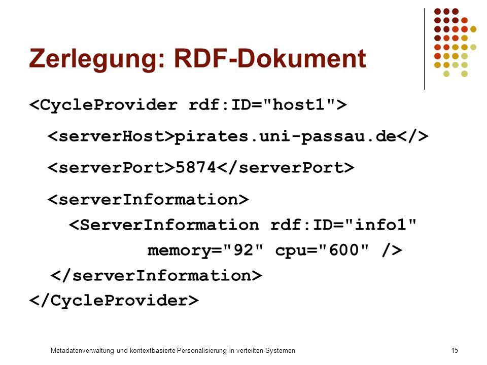 Metadatenverwaltung und kontextbasierte Personalisierung in verteilten Systemen15 Zerlegung: RDF-Dokument pirates.uni-passau.de 5874 <ServerInformatio
